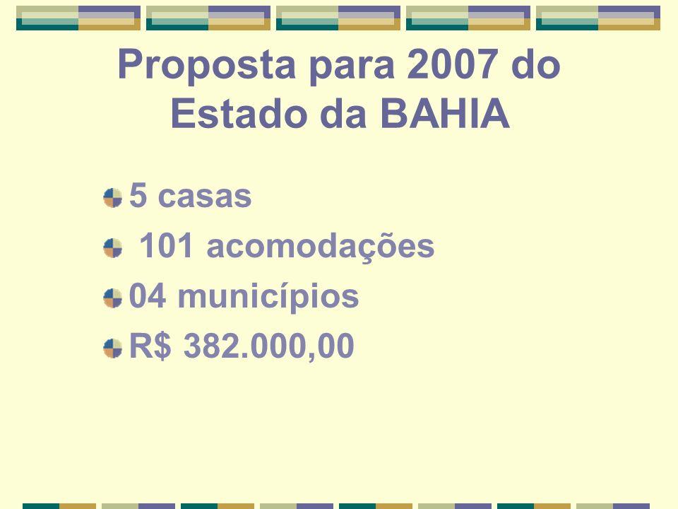 Proposta para 2007 do Estado da BAHIA 5 casas 101 acomodações 04 municípios R$ 382.000,00