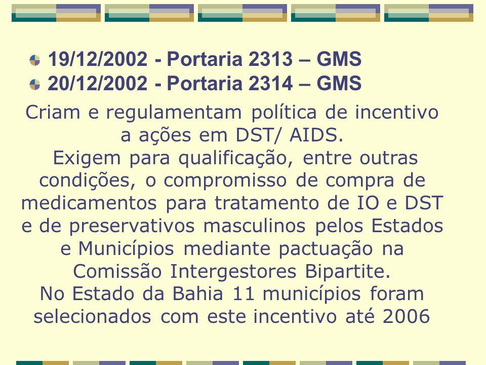 19/12/2002 - Portaria 2313 – GMS 20/12/2002 - Portaria 2314 – GMS Criam e regulamentam política de incentivo a ações em DST/ AIDS.