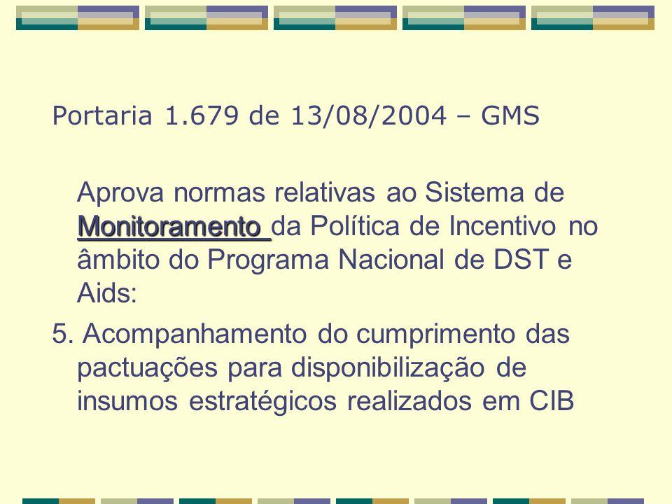 Portaria 1.679 de 13/08/2004 – GMS Monitoramento Aprova normas relativas ao Sistema de Monitoramento da Política de Incentivo no âmbito do Programa Nacional de DST e Aids: 5.