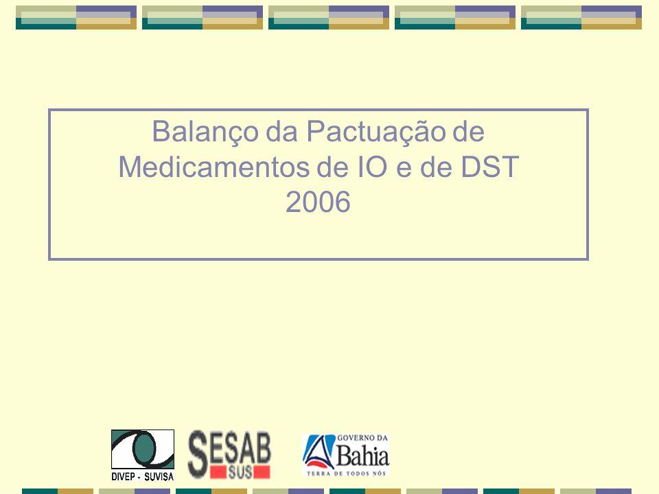 Balanço da Pactuação de Medicamentos de IO e de DST 2006