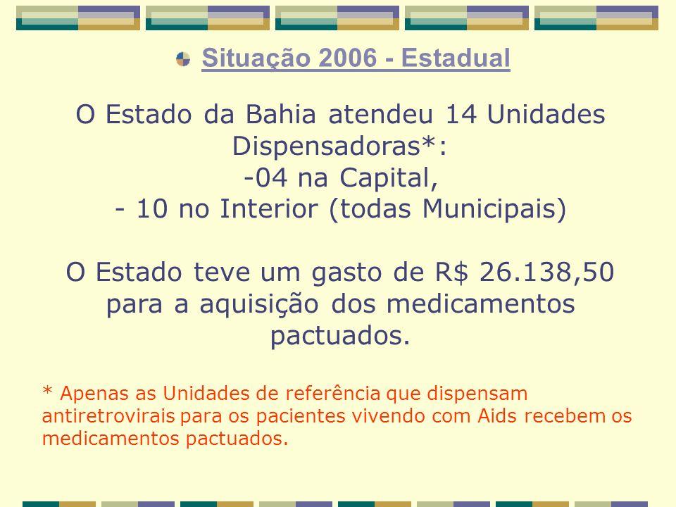 O Estado da Bahia atendeu 14 Unidades Dispensadoras*: -04 na Capital, - 10 no Interior (todas Municipais) O Estado teve um gasto de R$ 26.138,50 para a aquisição dos medicamentos pactuados.