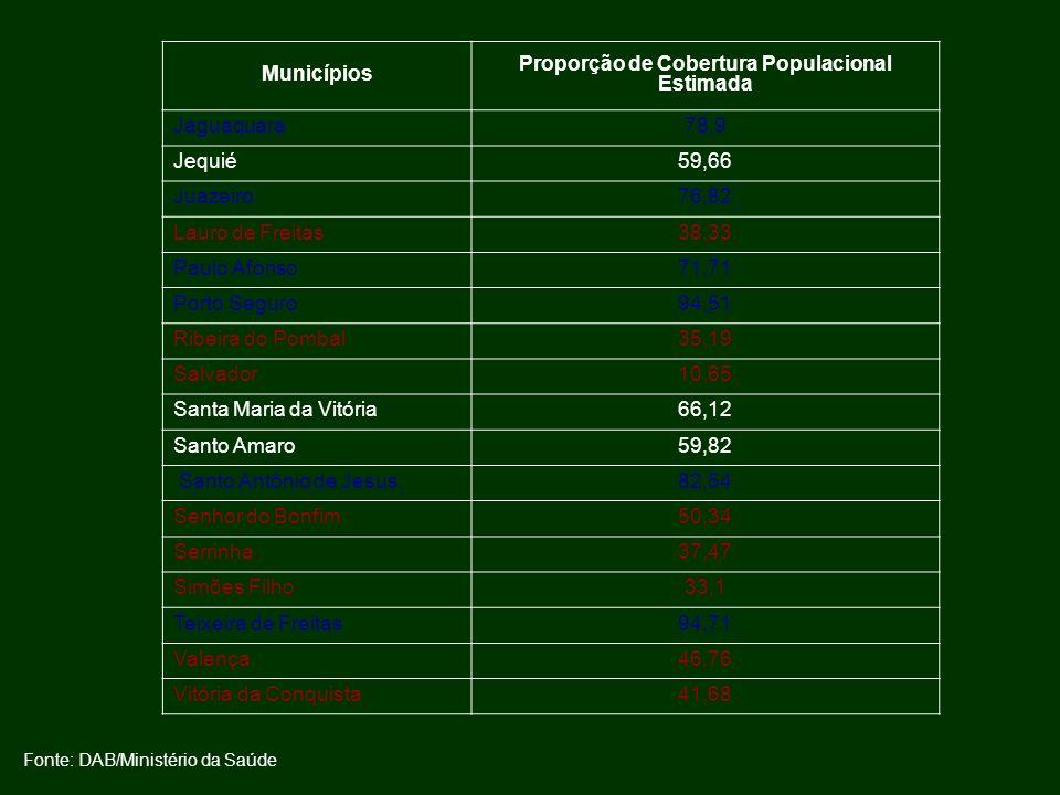 Municípios Proporção de Cobertura Populacional Estimada Jaguaquara78,9 Jequié59,66 Juazeiro76,82 Lauro de Freitas38,33 Paulo Afonso71,71 Porto Seguro9