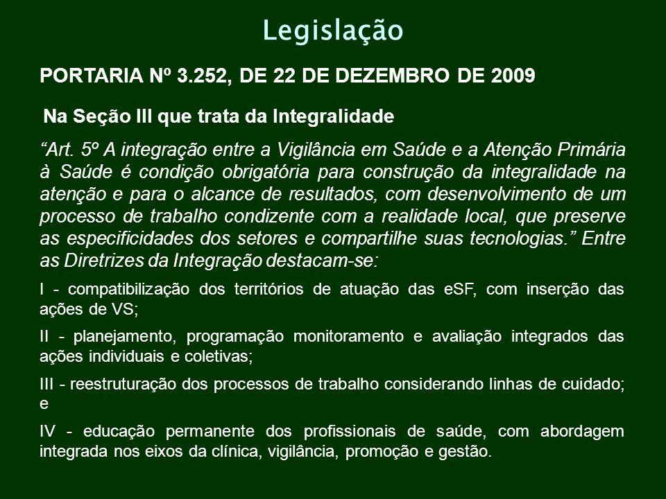 Legislação PORTARIA Nº 3.252, DE 22 DE DEZEMBRO DE 2009 Art. 5º A integração entre a Vigilância em Saúde e a Atenção Primária à Saúde é condição obrig
