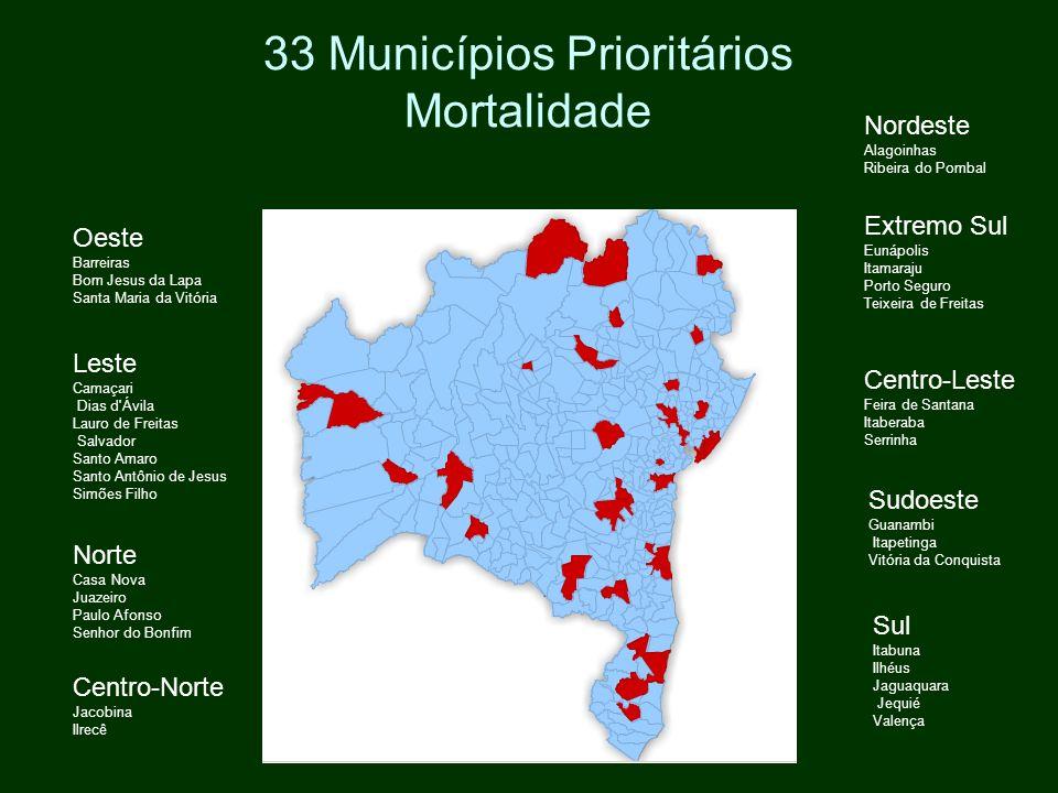 33 Municípios Prioritários Mortalidade Nordeste Alagoinhas Ribeira do Pombal Oeste Barreiras Bom Jesus da Lapa Santa Maria da Vitória Leste Camaçari D