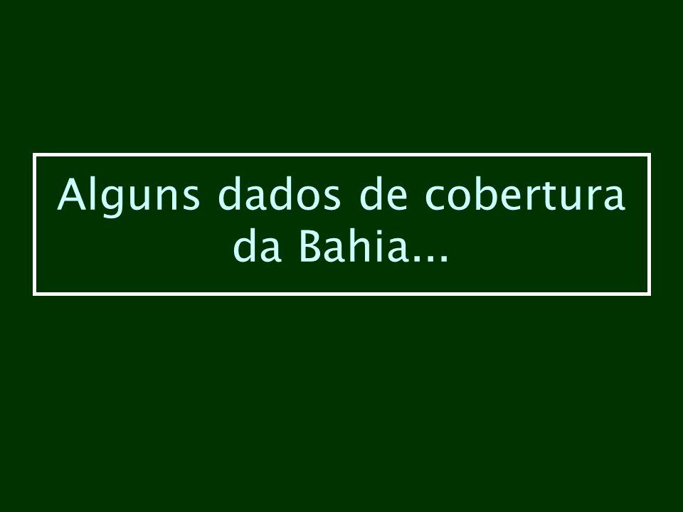 Alguns dados de cobertura da Bahia...