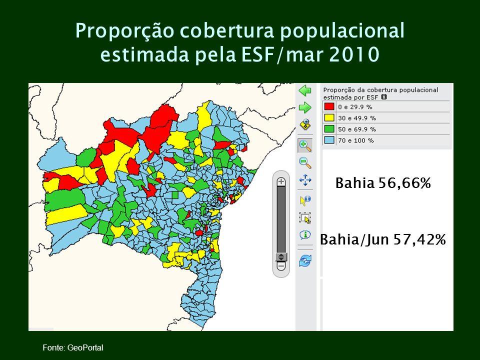 Proporção cobertura populacional estimada pela ESF/mar 2010 Bahia 56,66% Bahia/Jun 57,42% Fonte: GeoPortal