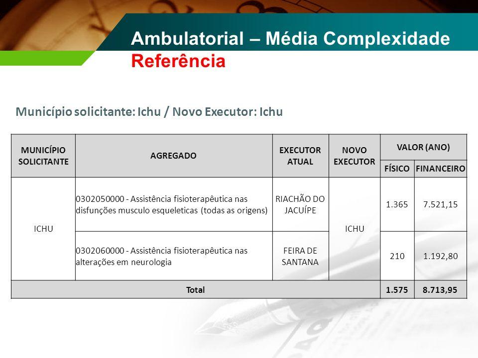 Ambulatorial – Média Complexidade Referência Município solicitante: Ichu / Novo Executor: Ichu MUNICÍPIO SOLICITANTE AGREGADO EXECUTOR ATUAL NOVO EXEC