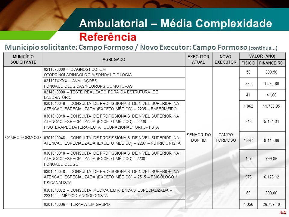 Ambulatorial – Média Complexidade Referência MUNICÍPIO SOLICITANTE AGREGADO EXECUTOR ATUAL NOVO EXECUTOR VALOR (ANO) FÍSICOFINANCEIRO CAMPO FORMOSO 02