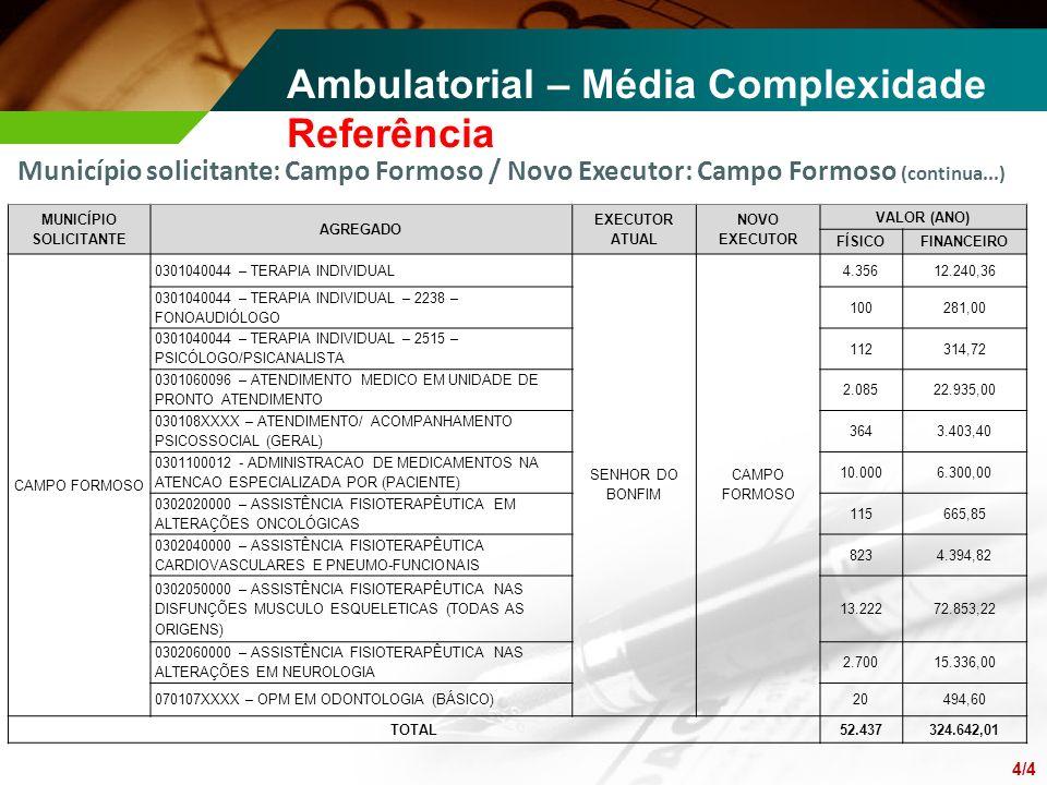 Município solicitante: Campo Formoso / Novo Executor: Campo Formoso (continua...) Ambulatorial – Média Complexidade Referência MUNICÍPIO SOLICITANTE A