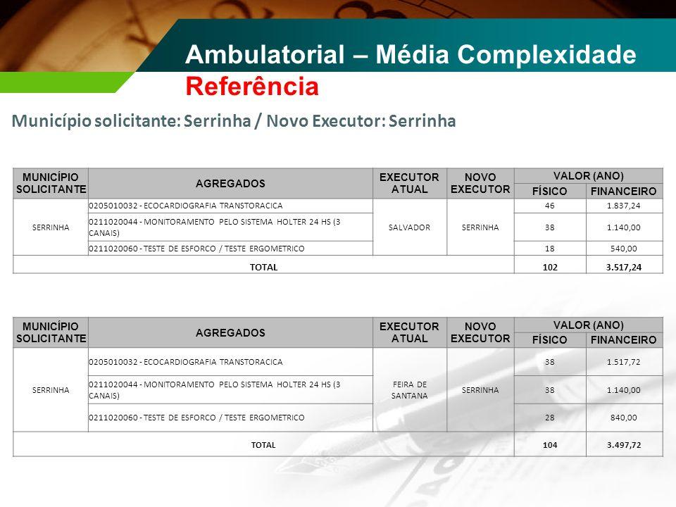 Ambulatorial – Média Complexidade Referência Município solicitante: Serrinha / Novo Executor: Serrinha MUNICÍPIO SOLICITANTE AGREGADOS EXECUTOR ATUAL