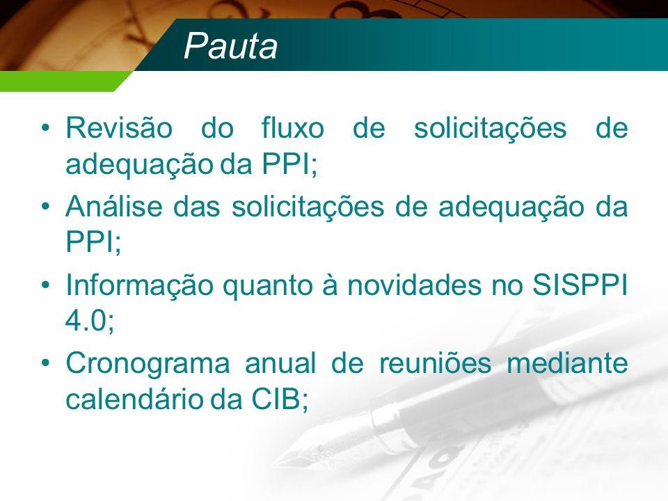 Pauta Revisão do fluxo de solicitações de adequação da PPI; Análise das solicitações de adequação da PPI; Informação quanto à novidades no SISPPI 4.0;