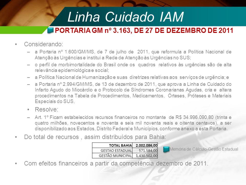 Linha Cuidado IAM Considerando: –a Portaria nº 1.600/GM/MS, de 7 de julho de 2011, que reformula a Política Nacional de Atenção às Urgências e institu