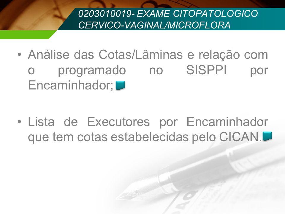 0203010019- EXAME CITOPATOLOGICO CERVICO-VAGINAL/MICROFLORA Análise das Cotas/Lâminas e relação com o programado no SISPPI por Encaminhador; Lista de