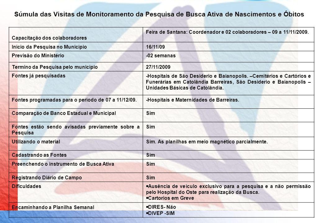 Súmula das Visitas de Monitoramento da Pesquisa de Busca Ativa de Nascimentos e Óbitos Capacitação dos colaboradores Feira de Santana: Coordenador e 0