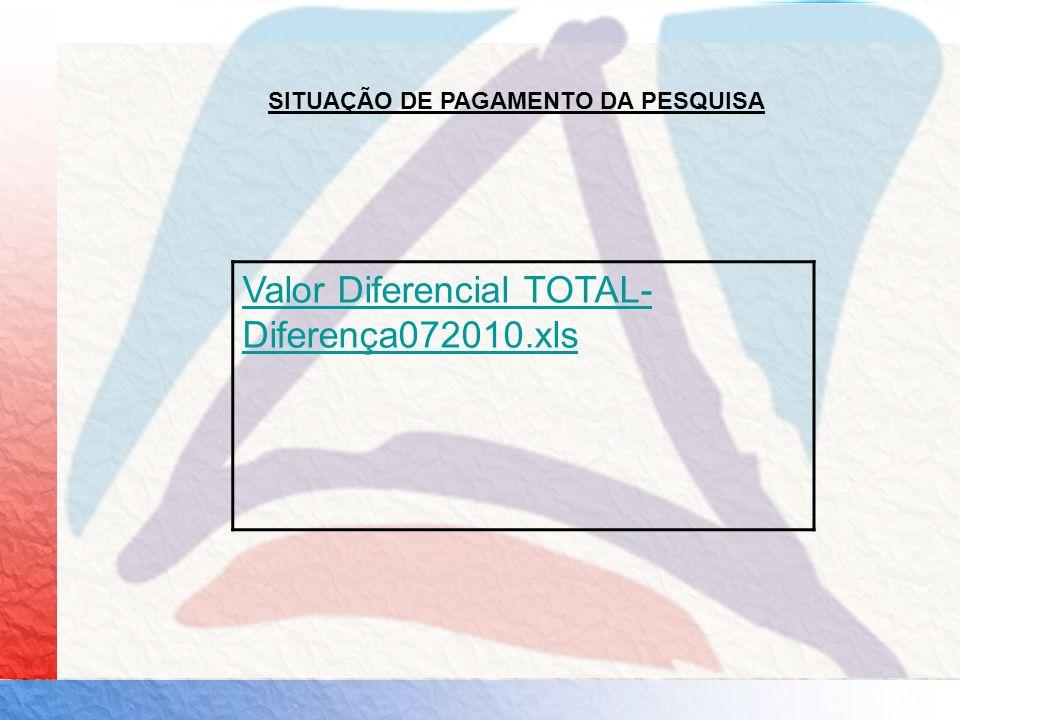 Valor Diferencial TOTAL- Diferença072010.xls SITUAÇÃO DE PAGAMENTO DA PESQUISA