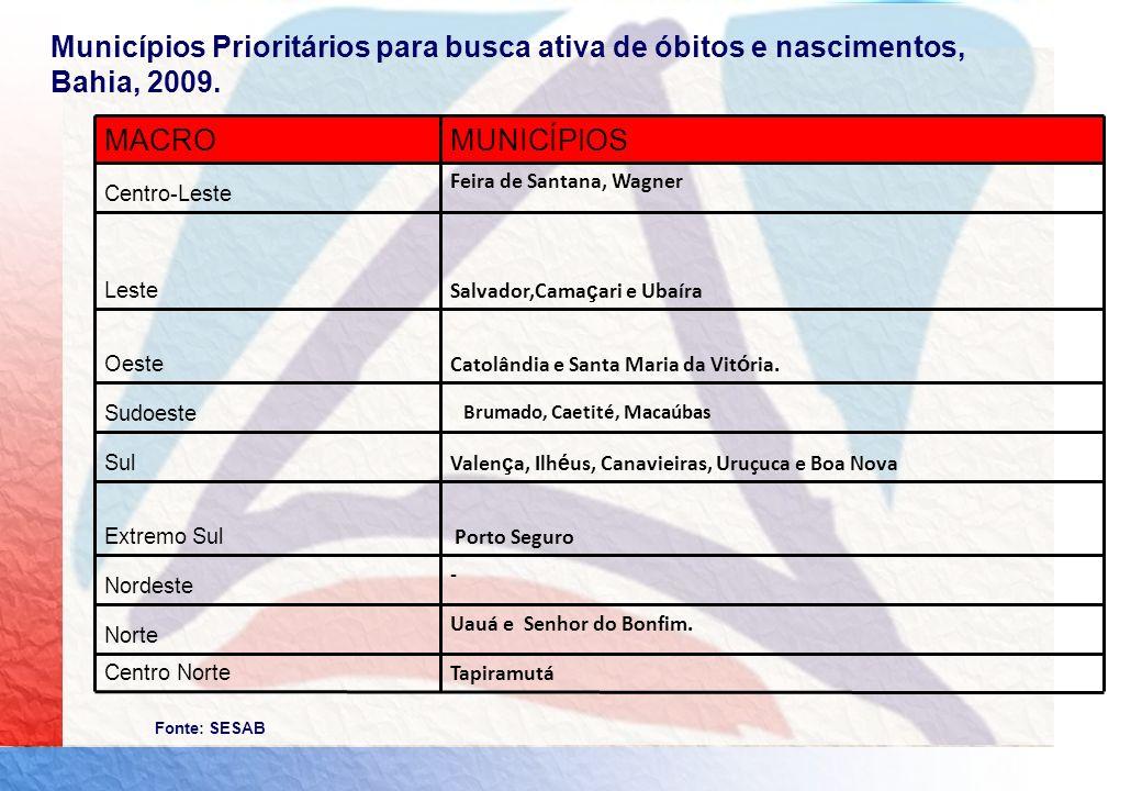 Municípios do Estado da Bahia município Pop.