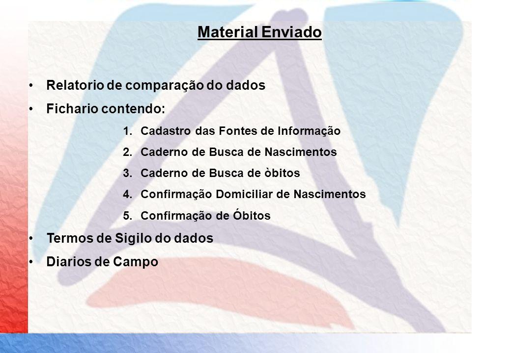 Material Enviado Relatorio de comparação do dados Fichario contendo: 1.Cadastro das Fontes de Informação 2.Caderno de Busca de Nascimentos 3.Caderno d