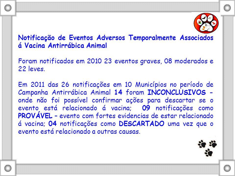 Notificação de Eventos Adversos Temporalmente Associados á Vacina Antirrábica Animal Foram notificados em 2010 23 eventos graves, 08 moderados e 22 le