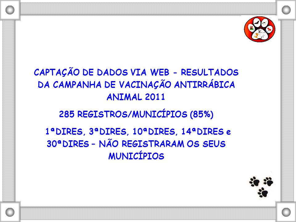 CAPTAÇÃO DE DADOS VIA WEB - RESULTADOS DA CAMPANHA DE VACINAÇÃO ANTIRRÁBICA ANIMAL 2011 285 REGISTROS/MUNICÍPIOS (85%) 1ªDIRES, 3ªDIRES, 10ªDIRES, 14ª