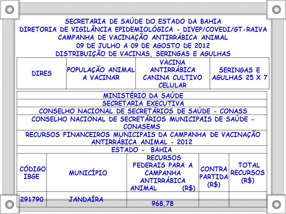 SECRETARIA DE SAÚDE DO ESTADO DA BAHIA DIRETORIA DE VIGILÃNCIA EPIDEMIOLÓGICA - DIVEP/COVEDI/GT-RAIVA CAMPANHA DE VACINAÇÃO ANTIRRÁBICA ANIMAL 09 DE J
