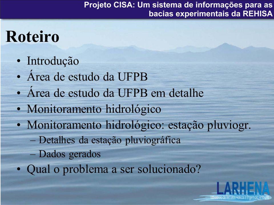 Roteiro Introdução Área de estudo da UFPB Área de estudo da UFPB em detalhe Monitoramento hidrológico Monitoramento hidrológico: estação pluviogr. –De