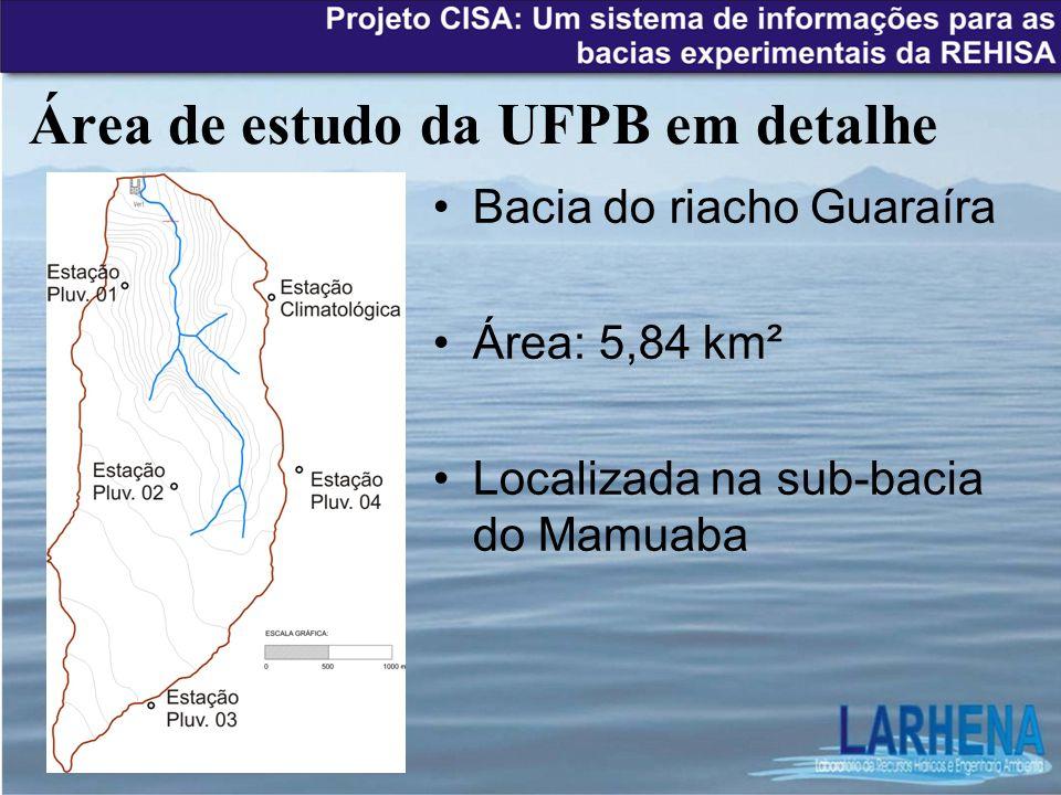 Área de estudo da UFPB em detalhe Bacia do riacho Guaraíra Área: 5,84 km² Localizada na sub-bacia do Mamuaba