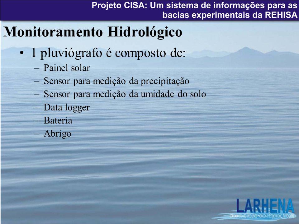 1 pluviógrafo é composto de: –Painel solar –Sensor para medição da precipitação –Sensor para medição da umidade do solo –Data logger –Bateria –Abrigo