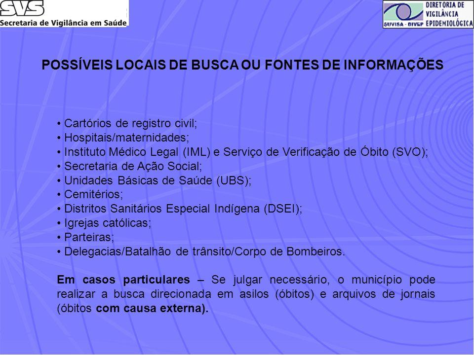 POSSÍVEIS LOCAIS DE BUSCA OU FONTES DE INFORMAÇÕES Cartórios de registro civil; Hospitais/maternidades; Instituto Médico Legal (IML) e Serviço de Veri