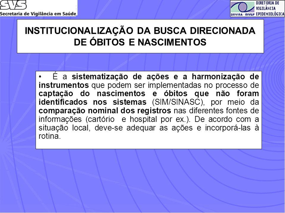 INSTITUCIONALIZAÇÃO DA BUSCA DIRECIONADA DE ÓBITOS E NASCIMENTOS É a sistematização de ações e a harmonização de instrumentos que podem ser implementa