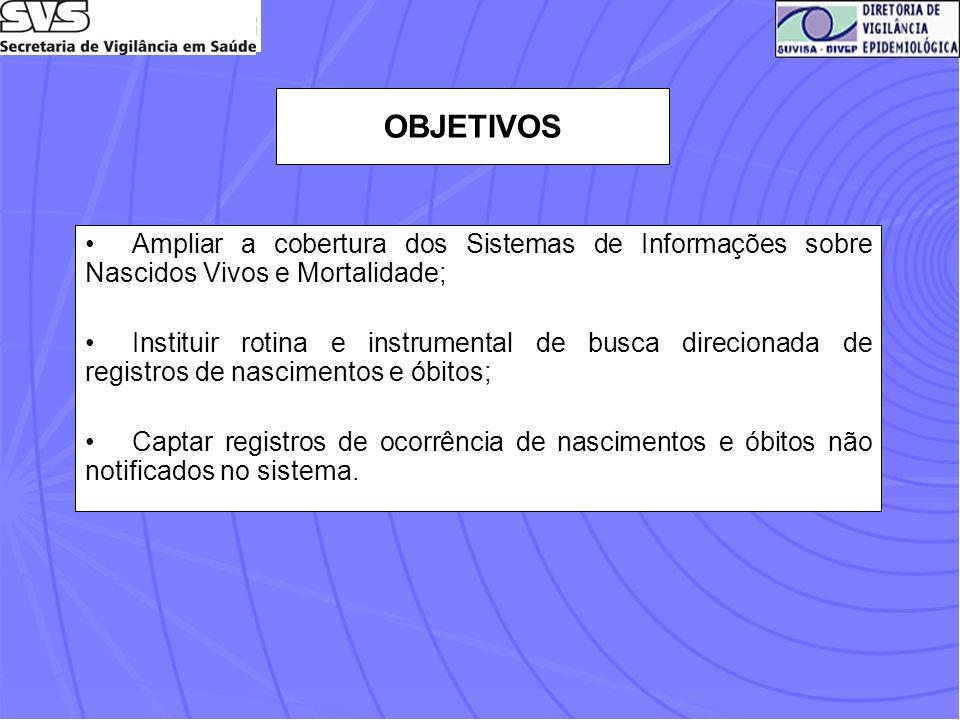 OBJETIVOS Ampliar a cobertura dos Sistemas de Informações sobre Nascidos Vivos e Mortalidade; Instituir rotina e instrumental de busca direcionada de