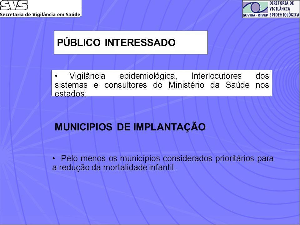 PÚBLICO INTERESSADO Vigilância epidemiológica, Interlocutores dos sistemas e consultores do Ministério da Saúde nos estados; Pelo menos os municípios