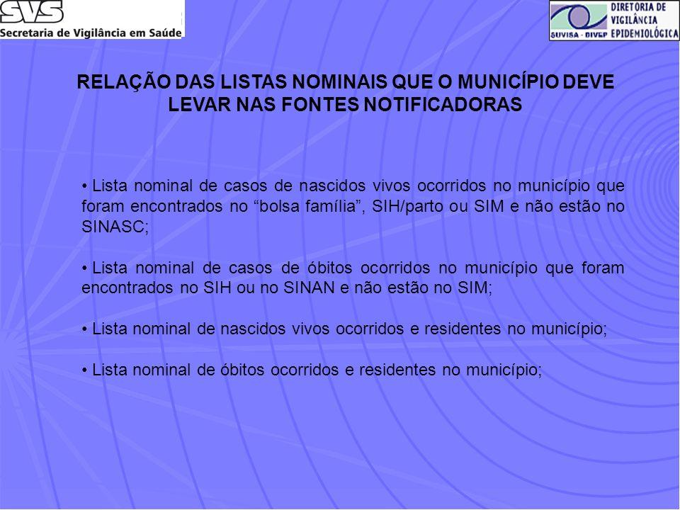 RELAÇÃO DAS LISTAS NOMINAIS QUE O MUNICÍPIO DEVE LEVAR NAS FONTES NOTIFICADORAS Lista nominal de casos de nascidos vivos ocorridos no município que fo