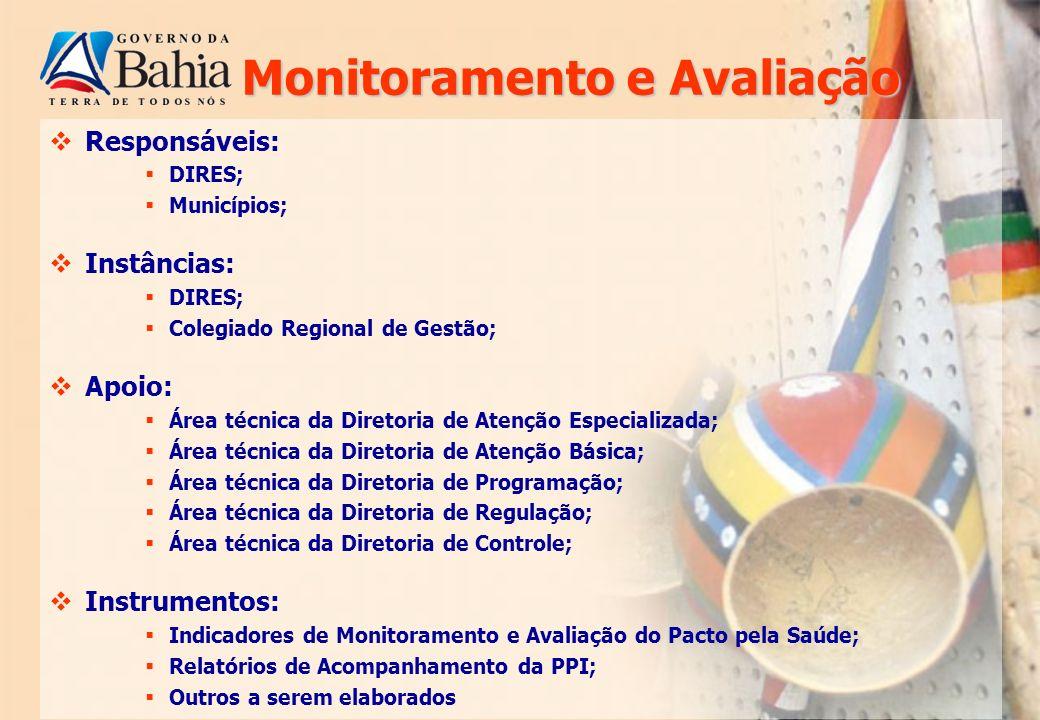 Custeio do Sistema Governo do Estado da Bahia