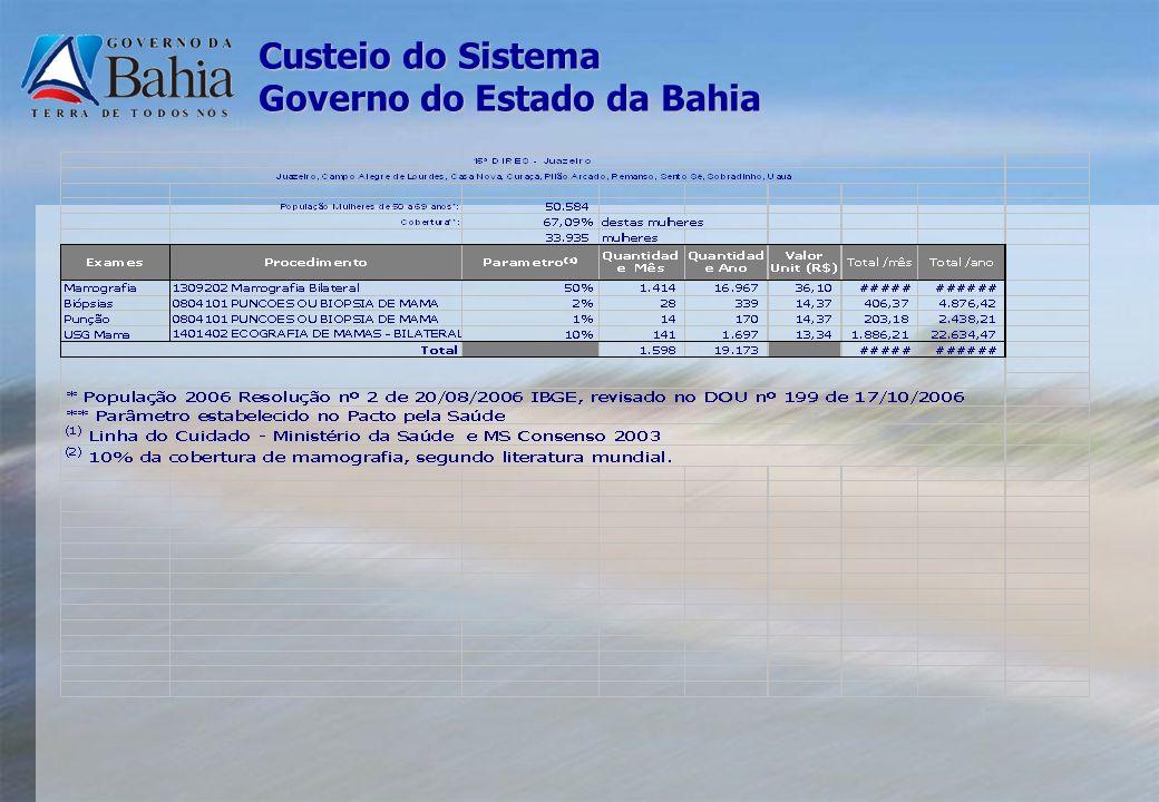 Custeio do Sistema Governo do Estado da Bahia Repasse do recurso ao Projeto/ano Valor TotalR$ 642.471,00 Contrapartida EstadualR$ 465.151,44 PPI - Câmara TécnicaR$ 177.319,56