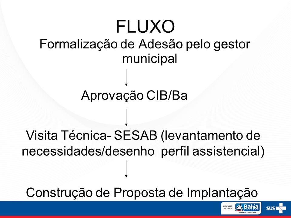 FLUXO Formalização de Adesão pelo gestor municipal Aprovação CIB/Ba Visita Técnica- SESAB (levantamento de necessidades/desenho perfil assistencial) C