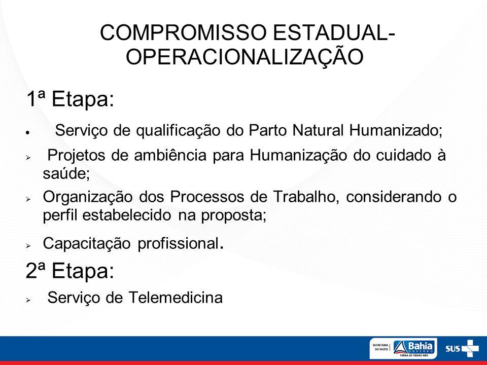COMPROMISSO ESTADUAL- OPERACIONALIZAÇÃO 1ª Etapa: Serviço de qualificação do Parto Natural Humanizado; Projetos de ambiência para Humanização do cuida