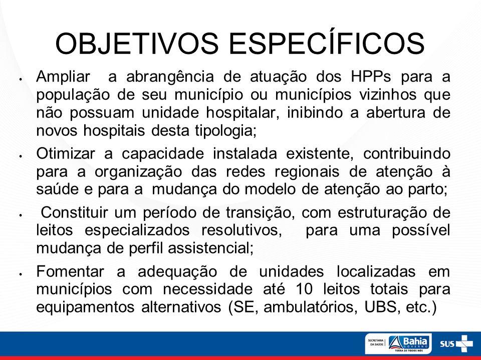 OBJETIVOS ESPECÍFICOS Ampliar a abrangência de atuação dos HPPs para a população de seu município ou municípios vizinhos que não possuam unidade hospi