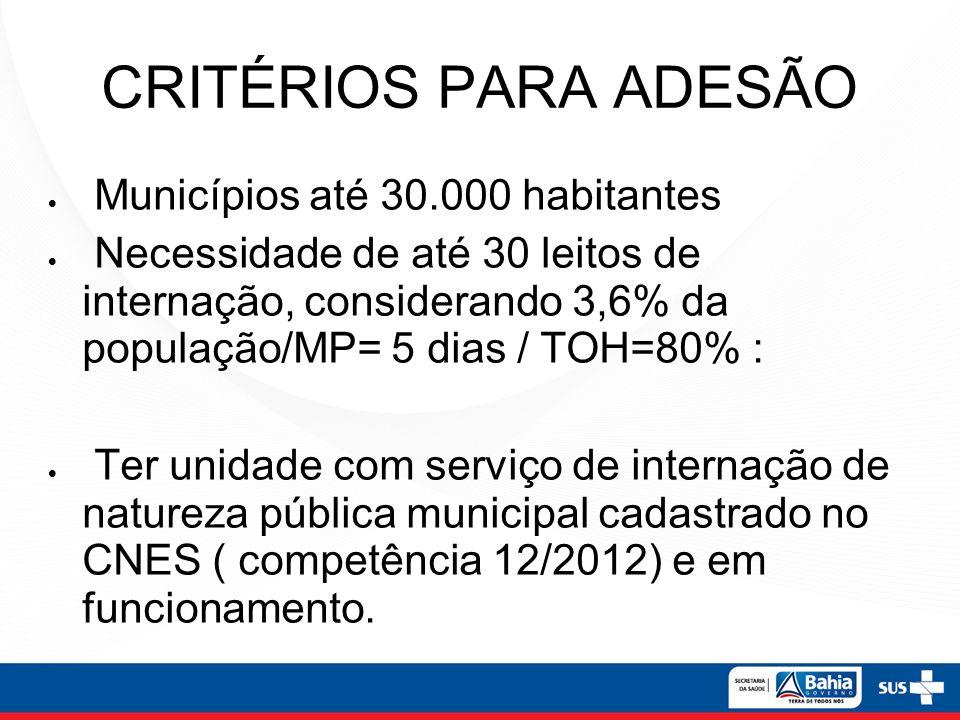 CRITÉRIOS PARA ADESÃO Municípios até 30.000 habitantes Necessidade de até 30 leitos de internação, considerando 3,6% da população/MP= 5 dias / TOH=80%