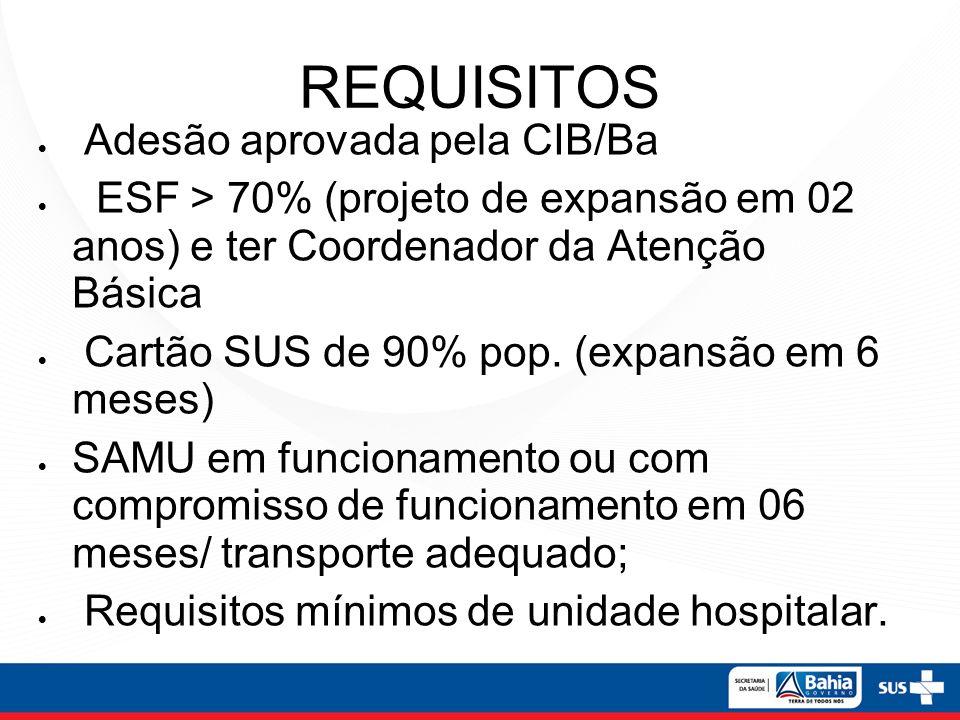 REQUISITOS Adesão aprovada pela CIB/Ba ESF > 70% (projeto de expansão em 02 anos) e ter Coordenador da Atenção Básica Cartão SUS de 90% pop. (expansão