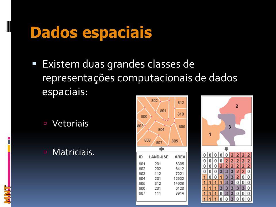 MNT Dados espaciais Existem duas grandes classes de representações computacionais de dados espaciais: Vetoriais Matriciais.
