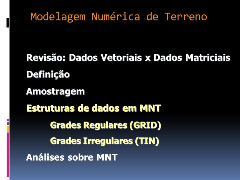Modelagem Numérica de Terreno Revisão: Dados Vetoriais x Dados Matriciais DefiniçãoAmostragem Estruturas de dados em MNT Grades Regulares (GRID) Grades Irregulares (TIN) Análises sobre MNT