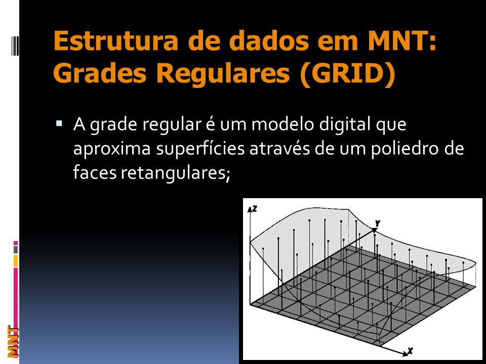 Estrutura de dados em MNT: Grades Regulares (GRID) MNT A grade regular é um modelo digital que aproxima superfícies através de um poliedro de faces retangulares;