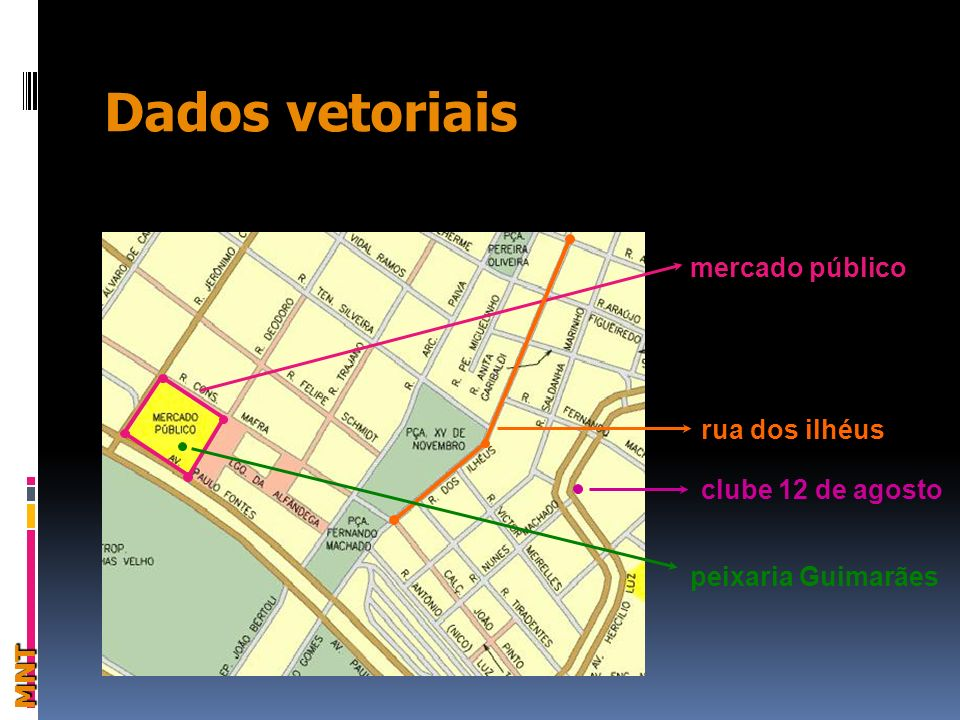 Estrutura de dados em MNT: Grades Regulares (GRID) MNT Considerando distâncias grandes entre os pontos, será criada uma grade grosseira, que poderá acarretar perda de informação.