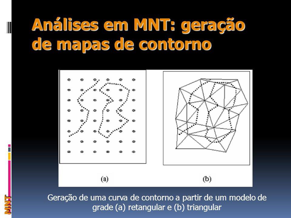 Análises em MNT: geração de mapas de contorno MNT Geração de uma curva de contorno a partir de um modelo de grade (a) retangular e (b) triangular