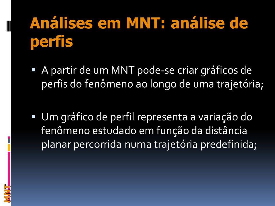 Análises em MNT: análise de perfis MNT A partir de um MNT pode-se criar gráficos de perfis do fenômeno ao longo de uma trajetória; Um gráfico de perfil representa a variação do fenômeno estudado em função da distância planar percorrida numa trajetória predefinida;