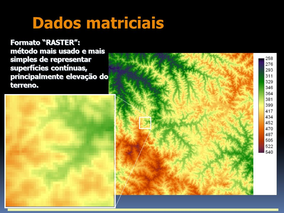 Formato RASTER: método mais usado e mais simples de representar superfícies contínuas, principalmente elevação do terreno.