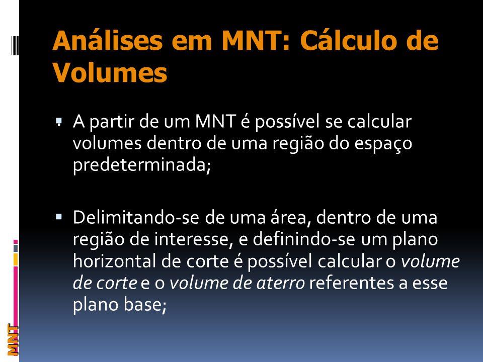 Análises em MNT: Cálculo de Volumes MNT.