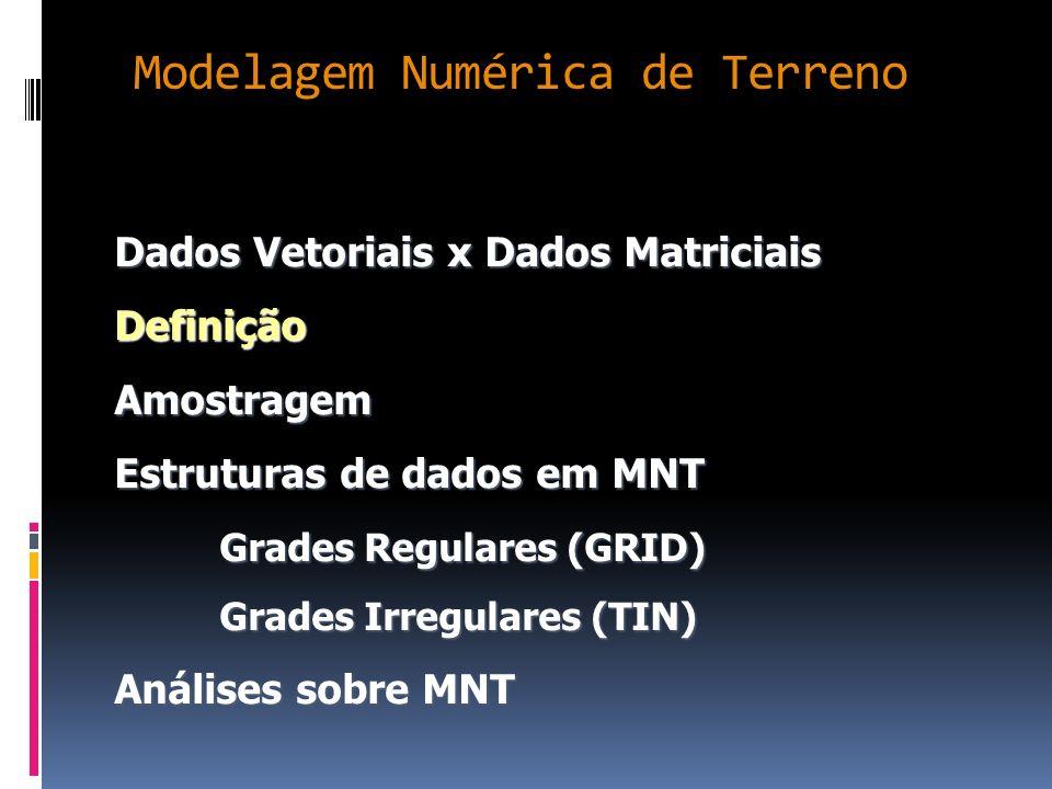Modelagem Numérica de Terreno MNT Definição: Um Modelo Numérico de Terreno (MNT) é uma representação matemática computacional da distribuição de um fenômeno espacial que ocorre dentro de uma região da superfície terrestre.