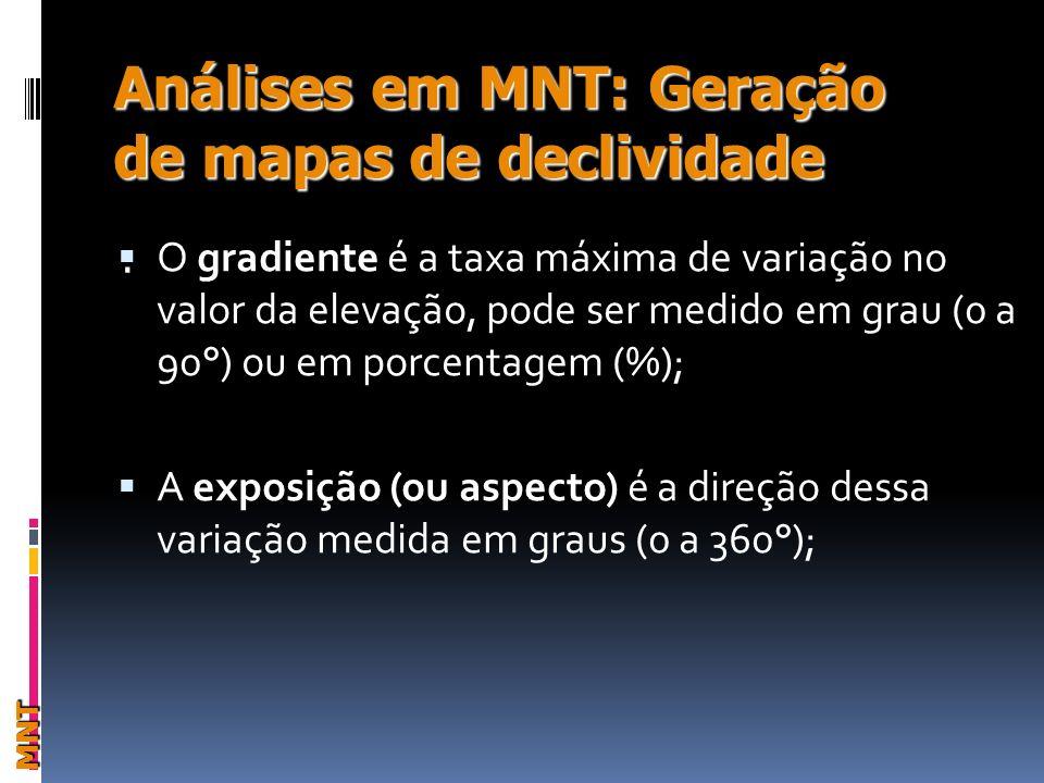 Análises em MNT: Geração de mapas de declividade MNT.