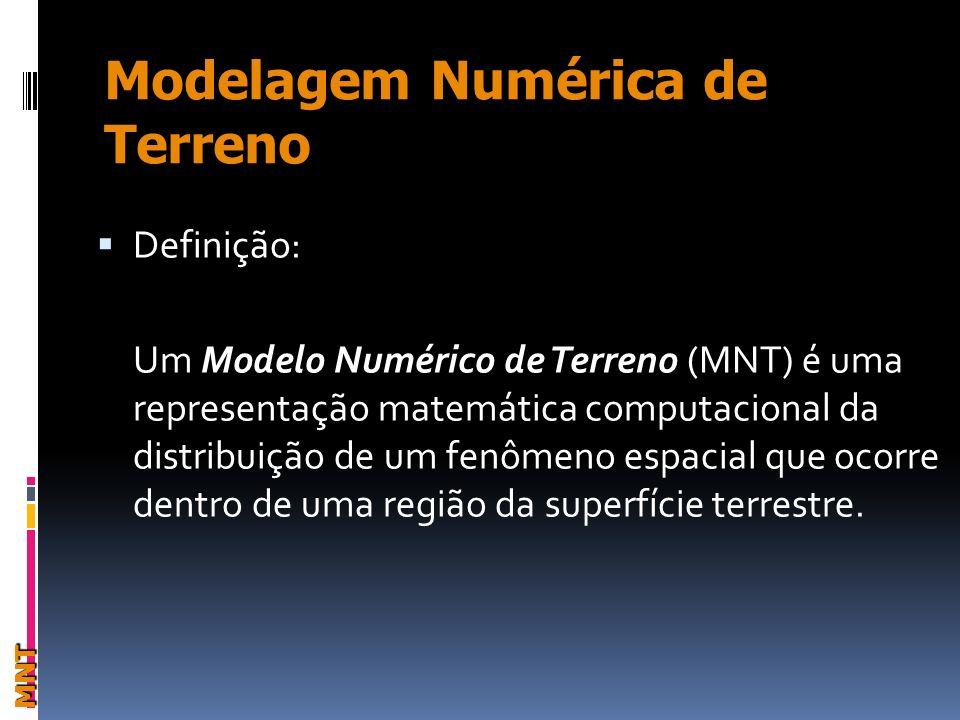 Estrutura de dados em MNT: Grades Irregulares (TIN) MNT Representa a superfície através de um conjunto de faces triangulares interligadas; Para cada um dos três vértices do triângulo são armazenadas as coordenadas de localização (x,y) e do atributo z.